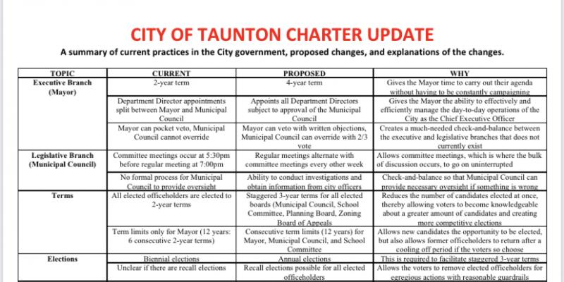 charter graphic