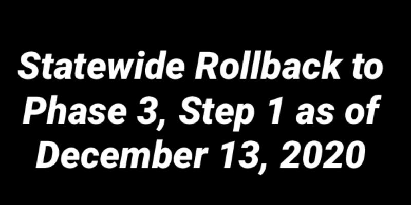 Statewide Rollback to Phase 3, Step 1 as of December 13, 2020